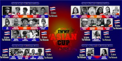 IWWF 2016 Asian Cable Wakeboard&Wakeskate Cup!