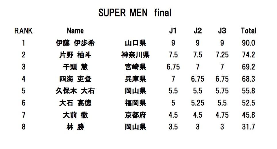 super men final