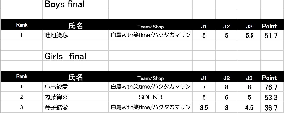 スクリーンショット 2018-06-11 8.48.39