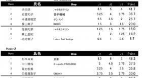 AMA TOUR Women 予選結果速報