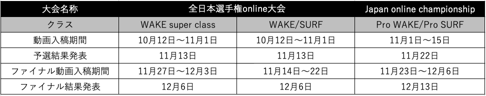 スクリーンショット 2020-11-10 9.48.53