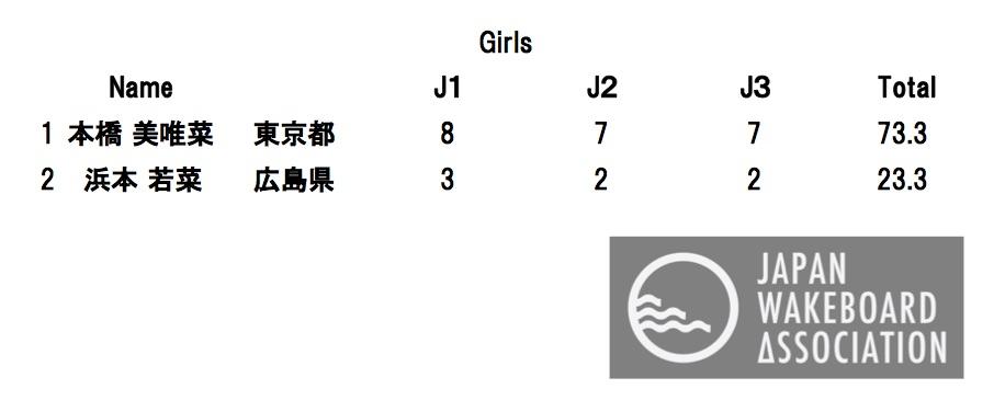 Girls FINAL