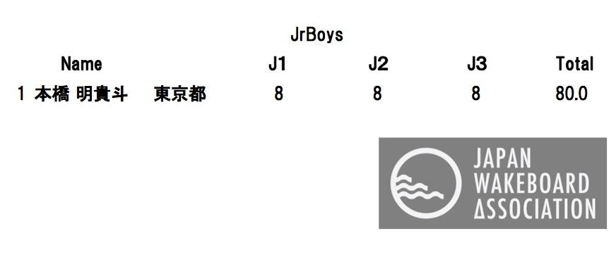 Jr.Boys FINAL